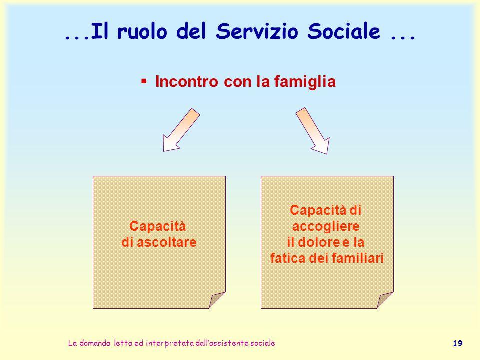 ...Il ruolo del Servizio Sociale ...