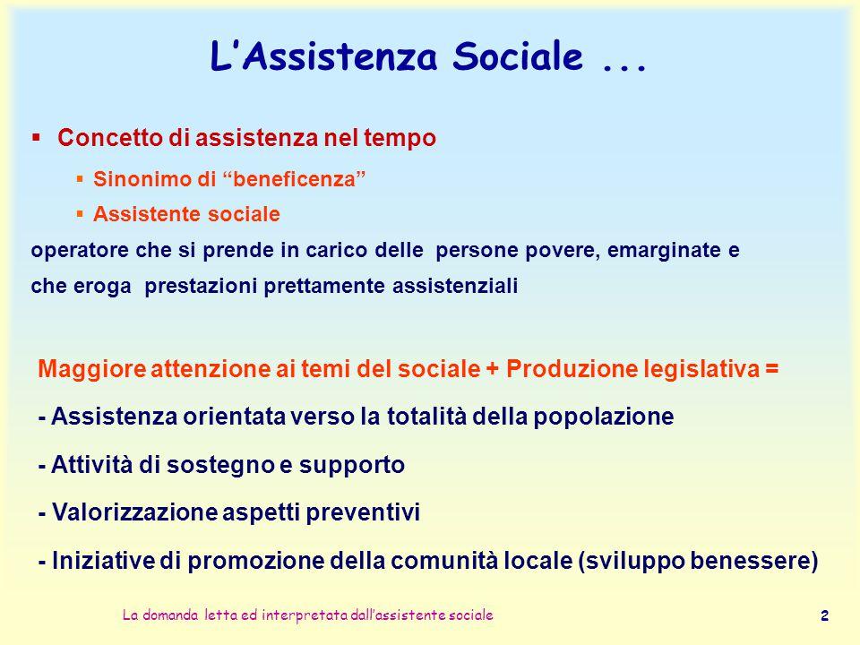 L'Assistenza Sociale ... Concetto di assistenza nel tempo