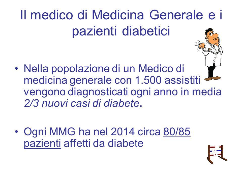 Il medico di Medicina Generale e i pazienti diabetici