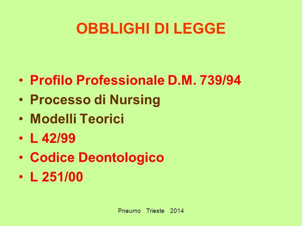 OBBLIGHI DI LEGGE Profilo Professionale D.M. 739/94