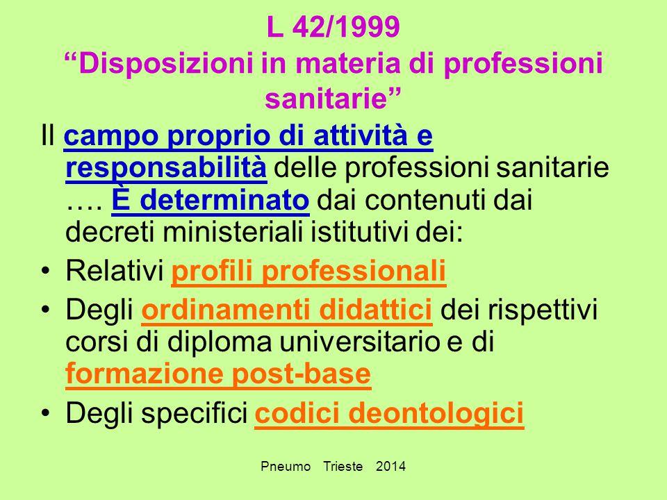 L 42/1999 Disposizioni in materia di professioni sanitarie