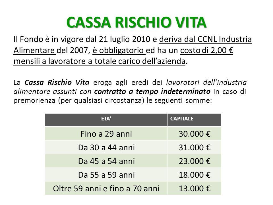 CASSA RISCHIO VITA