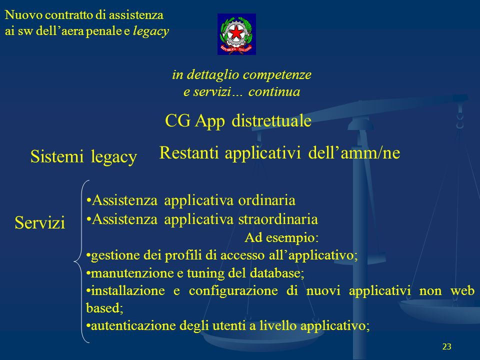 Restanti applicativi dell'amm/ne