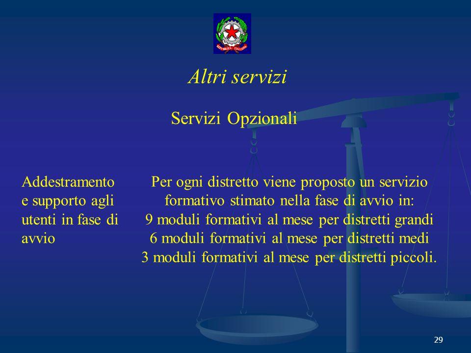 Altri servizi Servizi Opzionali Addestramento e supporto agli