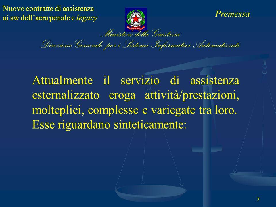 Ministero della Giustizia