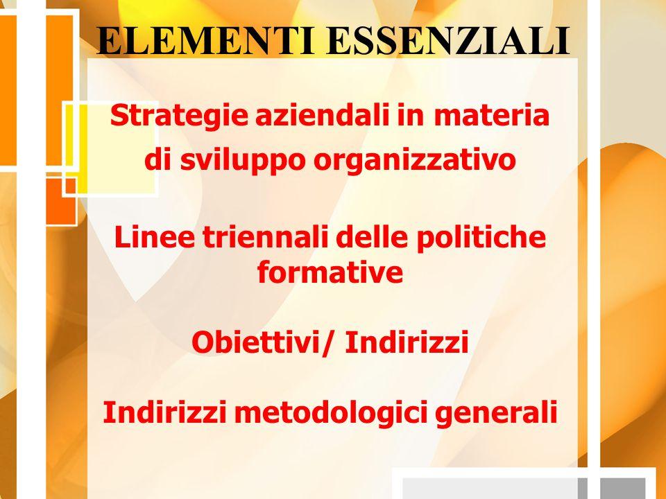ELEMENTI ESSENZIALI Strategie aziendali in materia di sviluppo organizzativo. Linee triennali delle politiche formative.