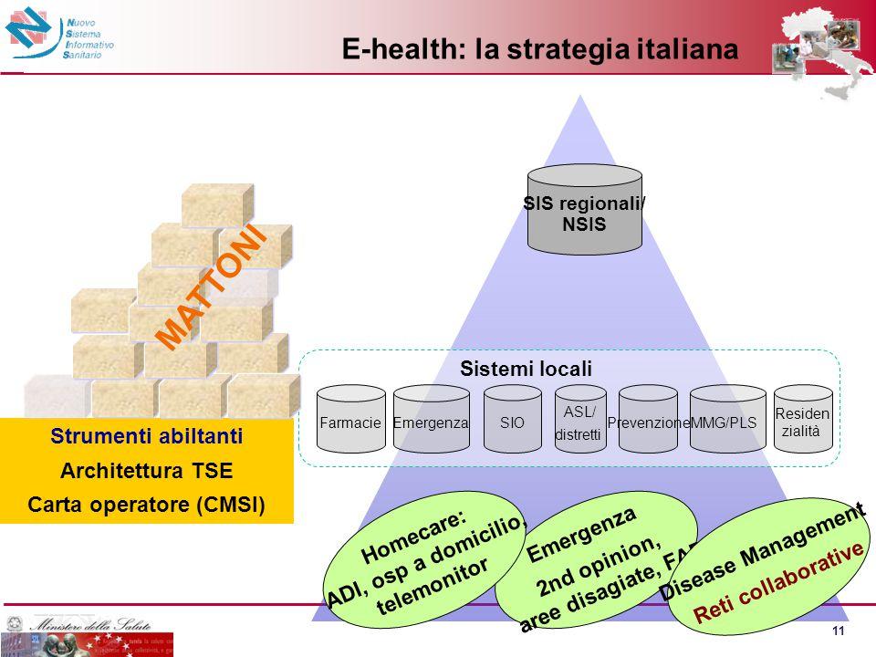 Iniziative in corso: I sistemi di governo