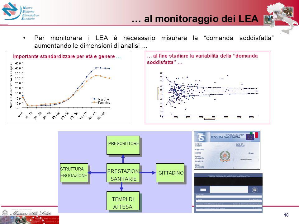 I sistemi informativi socio sanitari regionali – esperienze