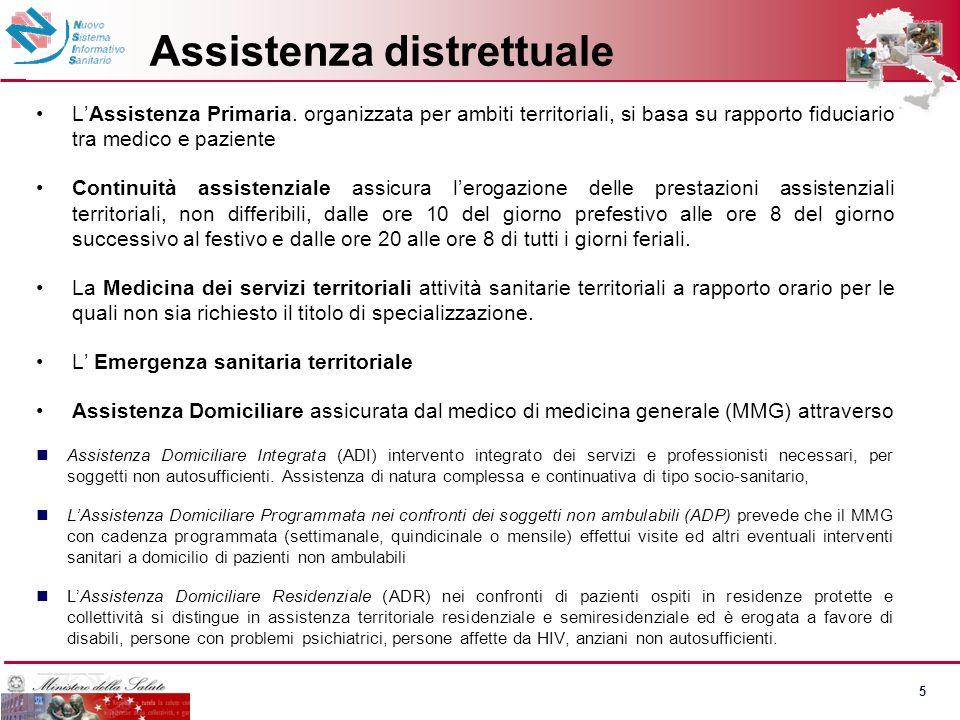 Assistenza distrettuale - 2004
