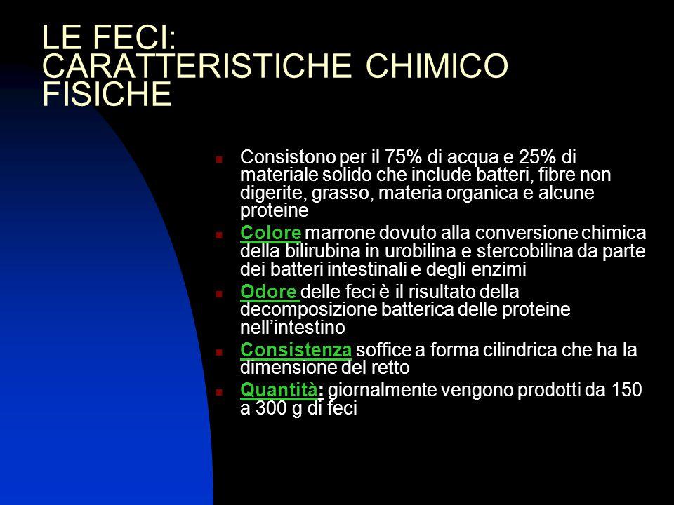 LE FECI: CARATTERISTICHE CHIMICO FISICHE