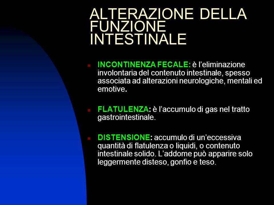 ALTERAZIONE DELLA FUNZIONE INTESTINALE