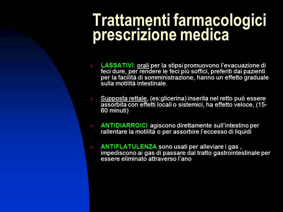 Trattamenti farmacologici prescrizione medica