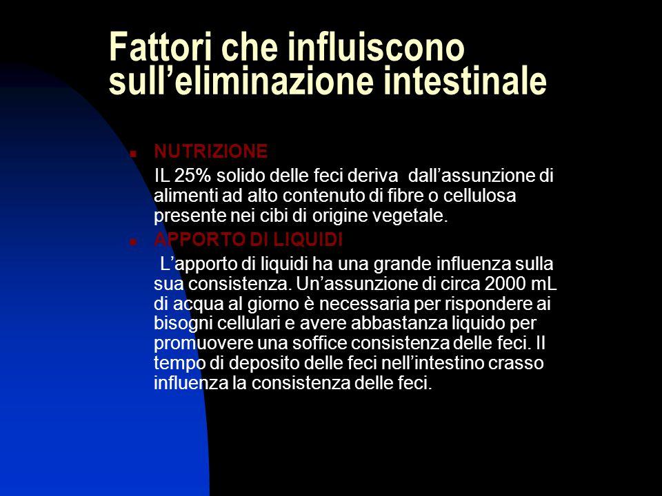 Fattori che influiscono sull'eliminazione intestinale