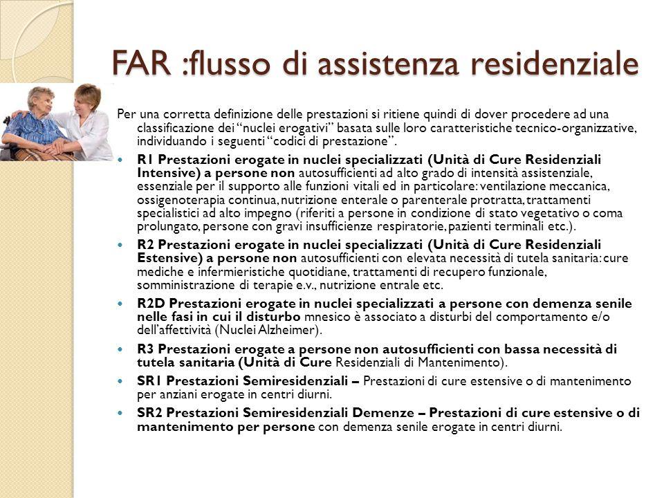 FAR :flusso di assistenza residenziale
