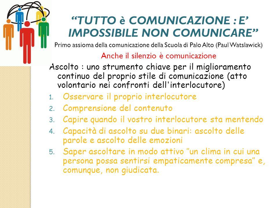 TUTTO è COMUNICAZIONE : E' IMPOSSIBILE NON COMUNICARE