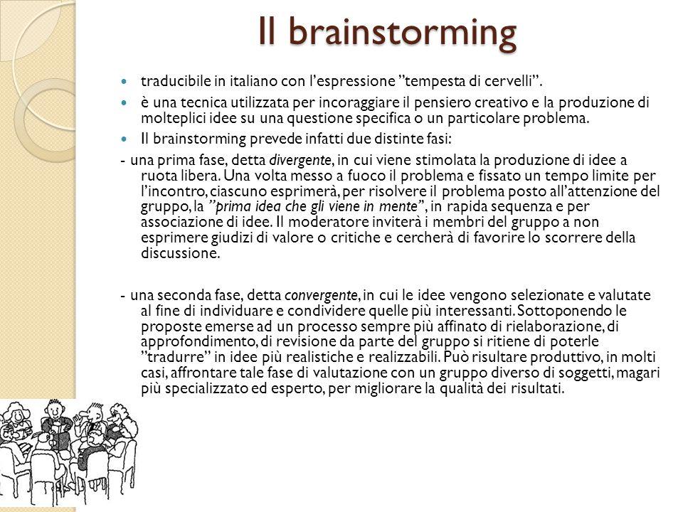 Il brainstorming traducibile in italiano con l'espressione ''tempesta di cervelli''.
