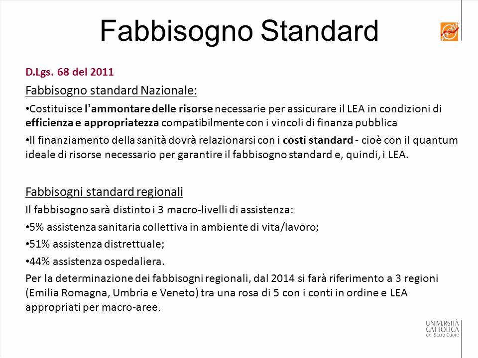 Fabbisogno Standard Fabbisogno standard Nazionale: