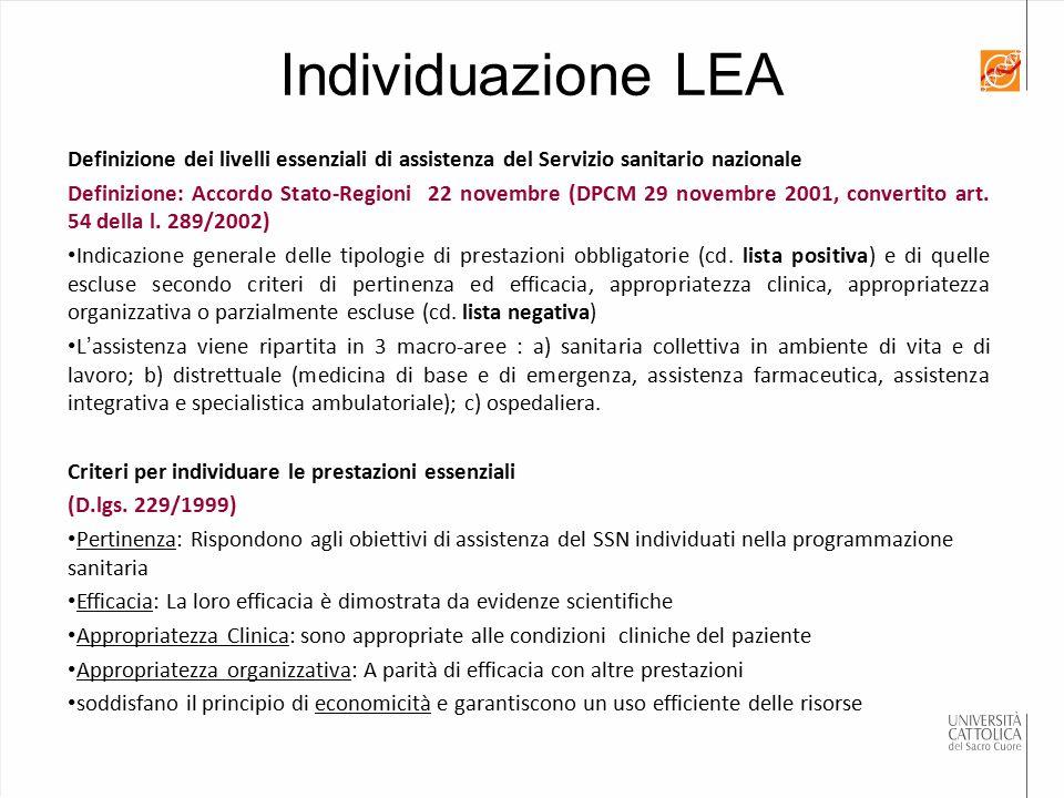 Individuazione LEA Definizione dei livelli essenziali di assistenza del Servizio sanitario nazionale.