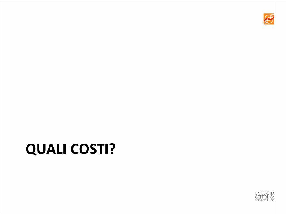 Quali costi