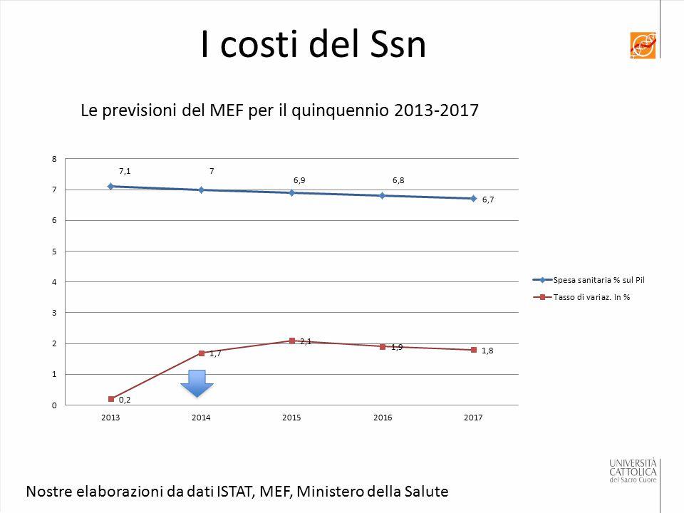 Le previsioni del MEF per il quinquennio 2013-2017