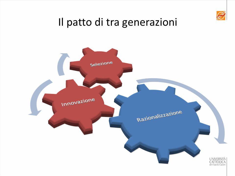 Il patto di tra generazioni