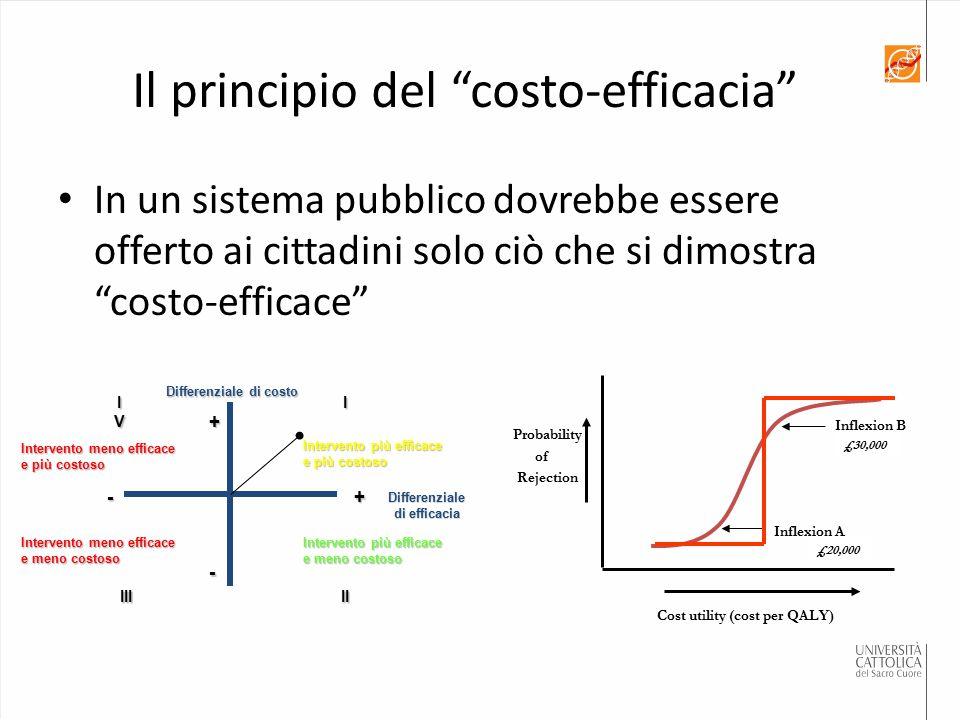 Il principio del costo-efficacia