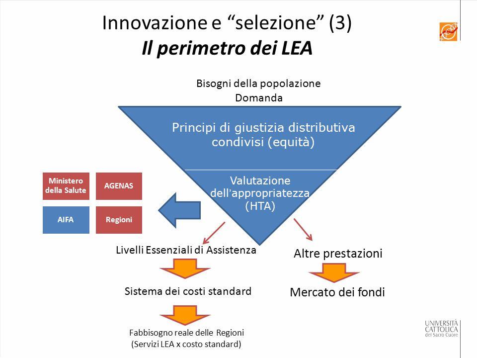 Innovazione e selezione (3) Il perimetro dei LEA