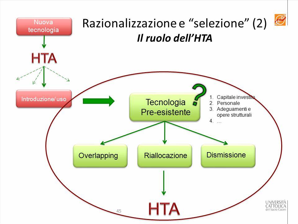 Razionalizzazione e selezione (2) Il ruolo dell'HTA