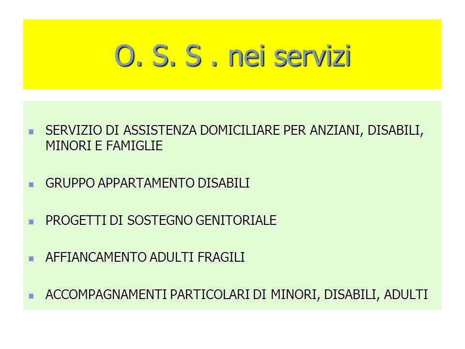 O. S. S . nei servizi SERVIZIO DI ASSISTENZA DOMICILIARE PER ANZIANI, DISABILI, MINORI E FAMIGLIE. GRUPPO APPARTAMENTO DISABILI.