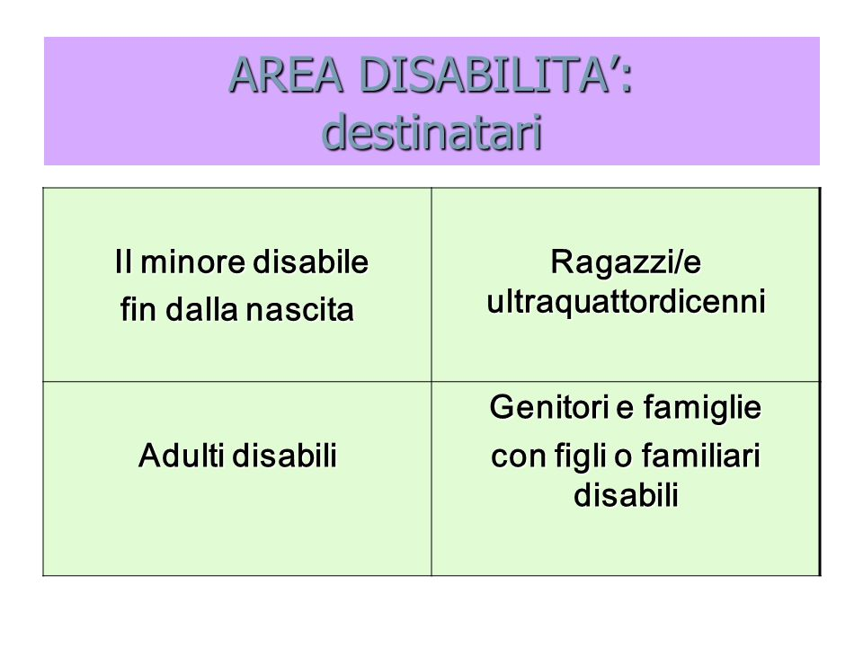 AREA DISABILITA': destinatari