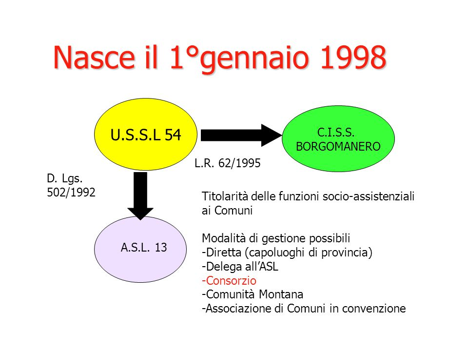 Nasce il 1°gennaio 1998 U.S.S.L 54 C.I.S.S. BORGOMANERO L.R. 62/1995