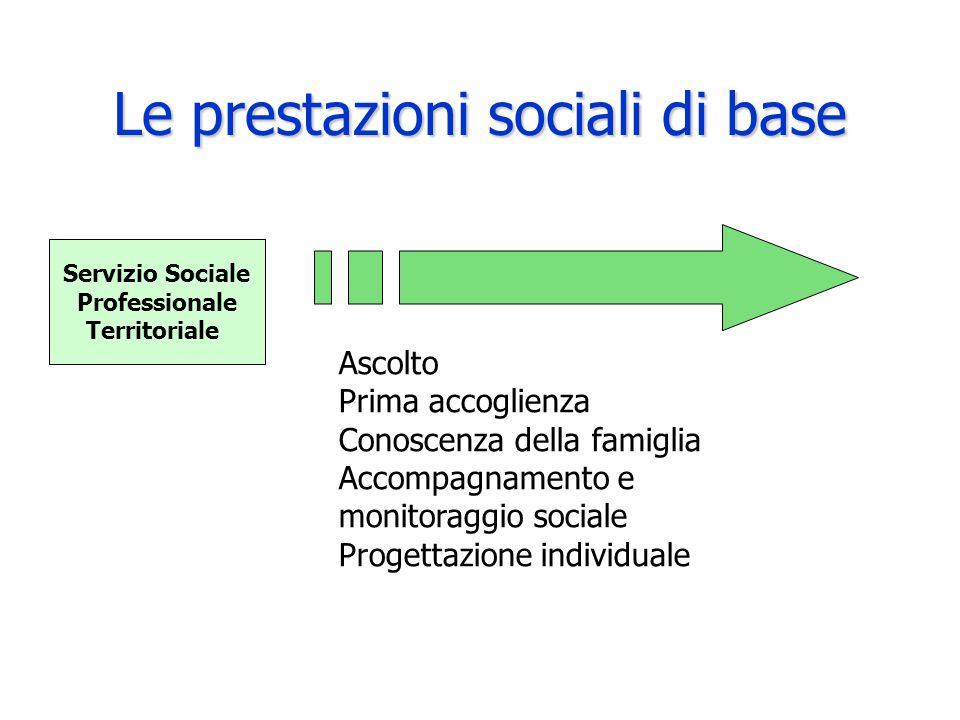 Le prestazioni sociali di base