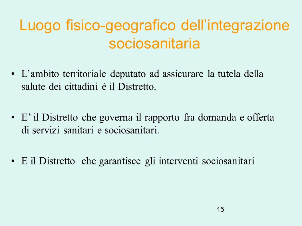 Luogo fisico-geografico dell'integrazione sociosanitaria