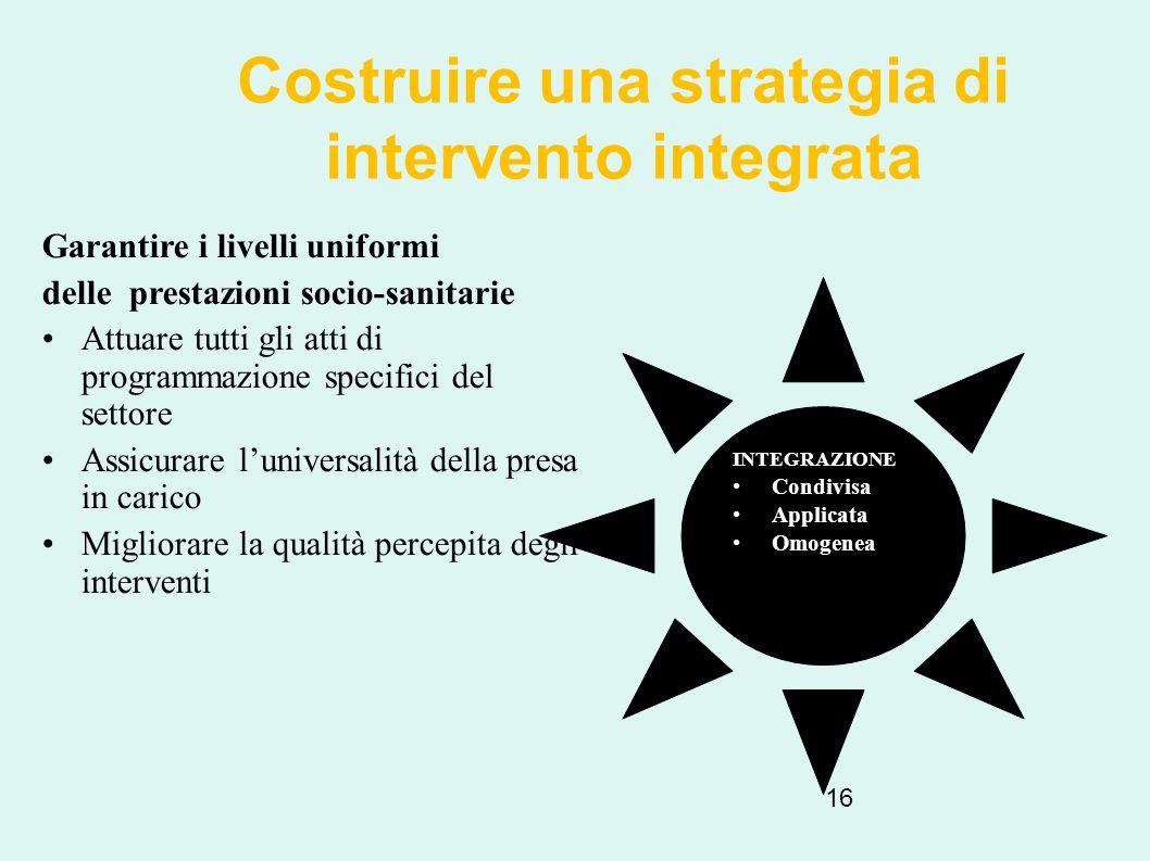 Costruire una strategia di intervento integrata