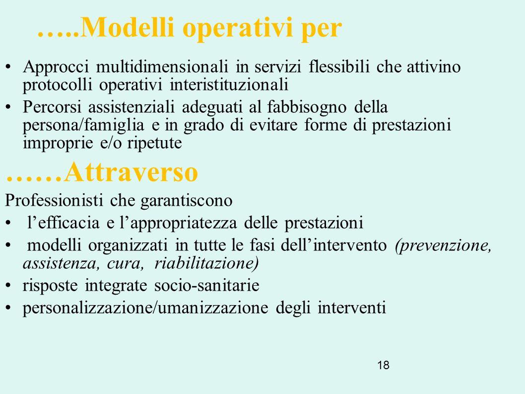 …..Modelli operativi per