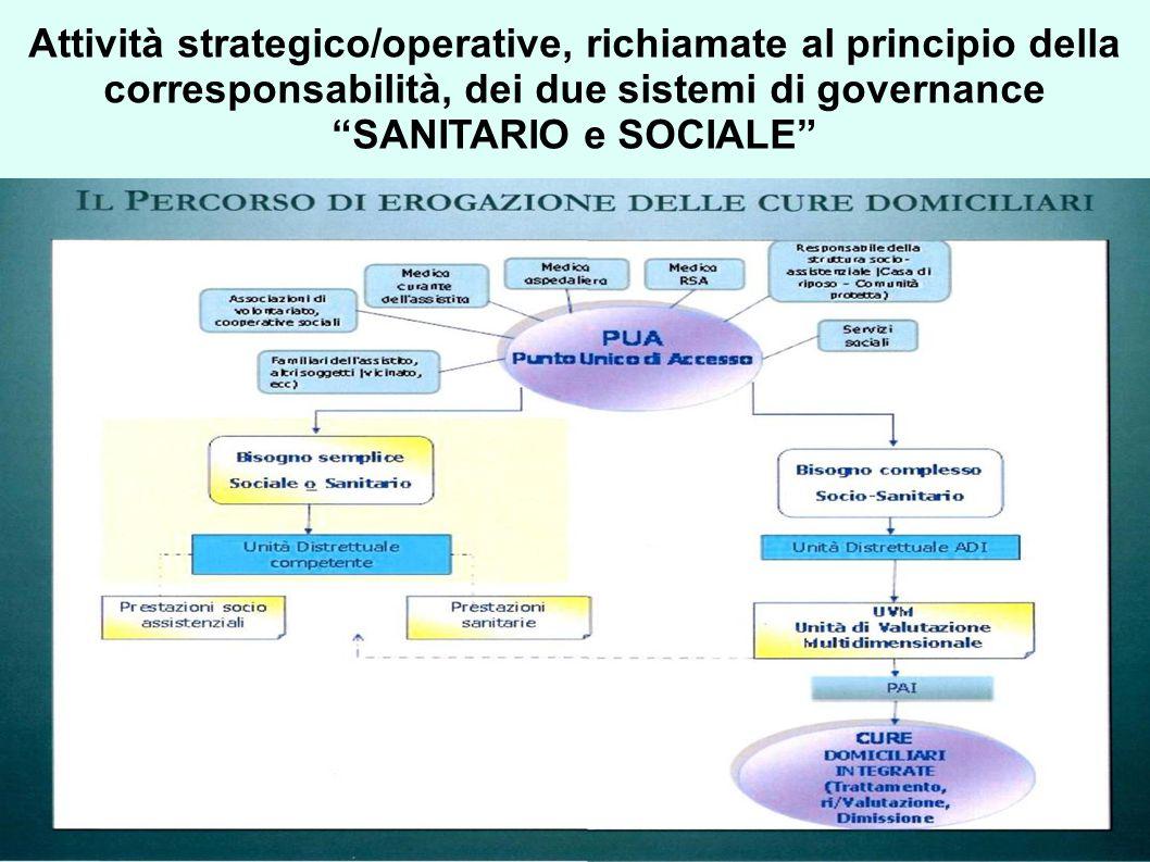 Attività strategico/operative, richiamate al principio della corresponsabilità, dei due sistemi di governance SANITARIO e SOCIALE