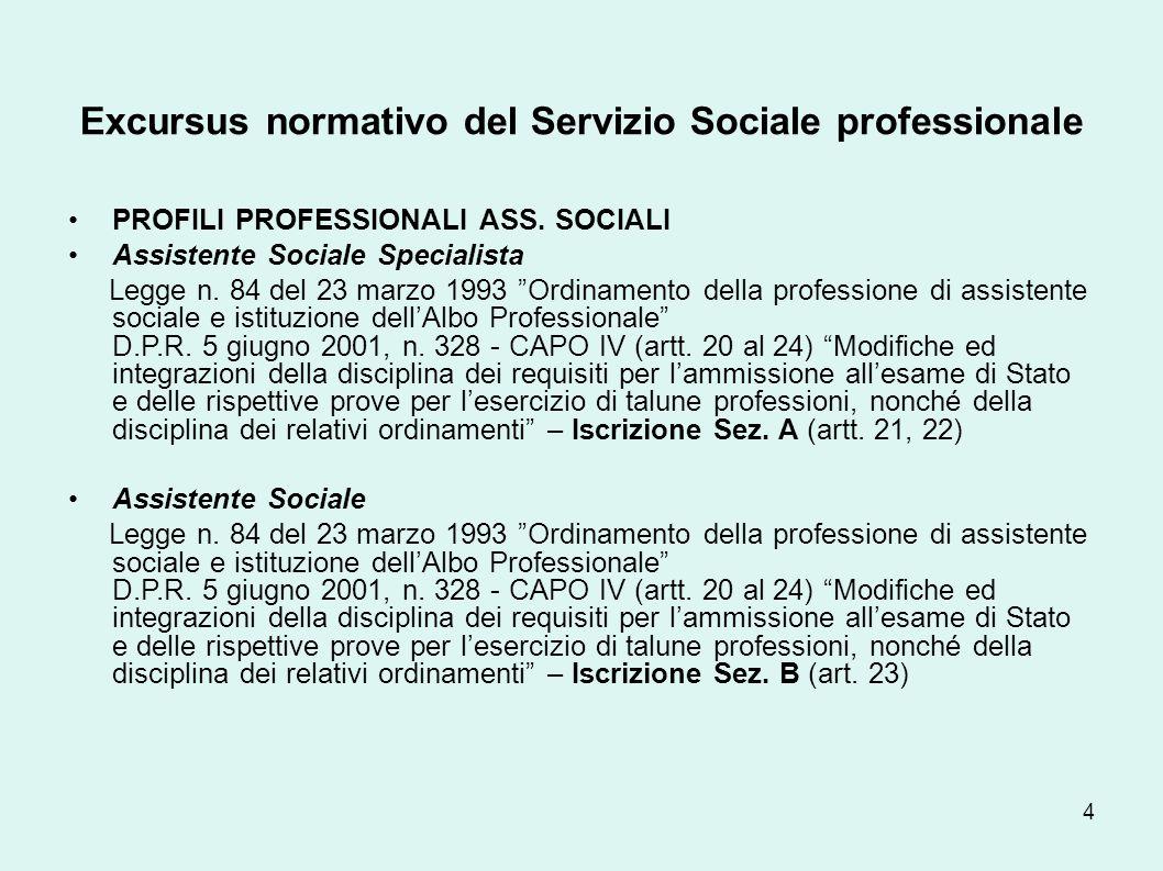 Excursus normativo del Servizio Sociale professionale