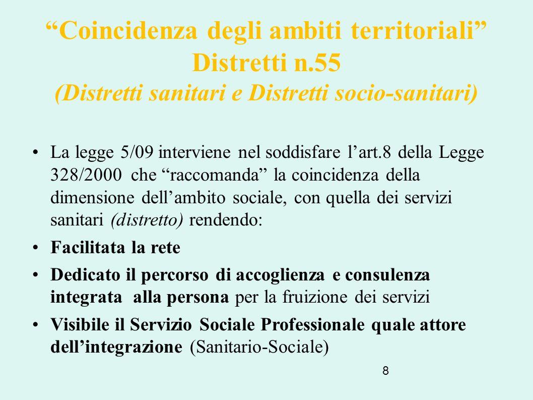 Coincidenza degli ambiti territoriali Distretti n
