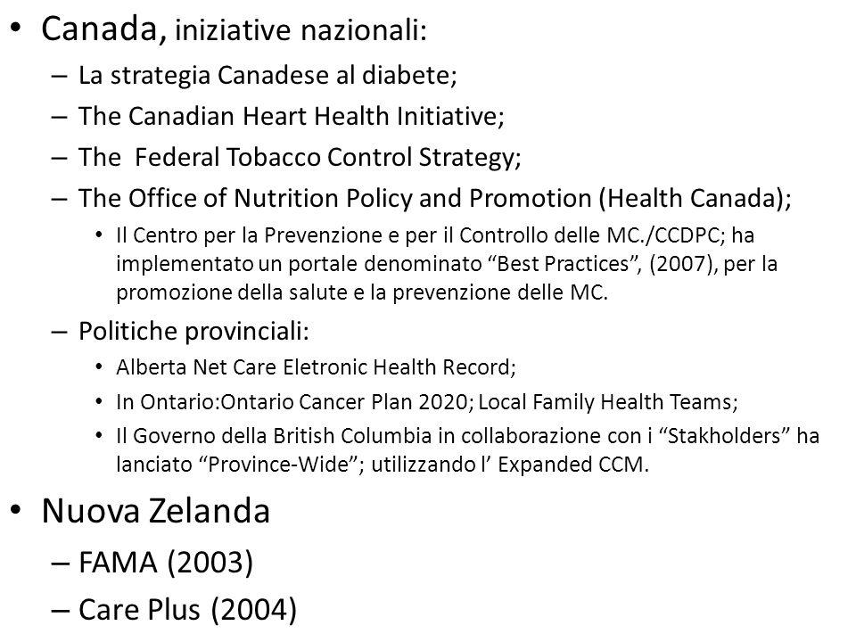 Canada, iniziative nazionali: