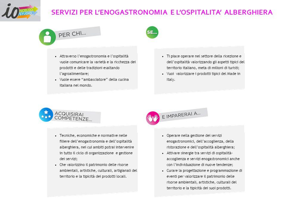 SERVIZI PER L'ENOGASTRONOMIA E L'OSPITALITA' ALBERGHIERA