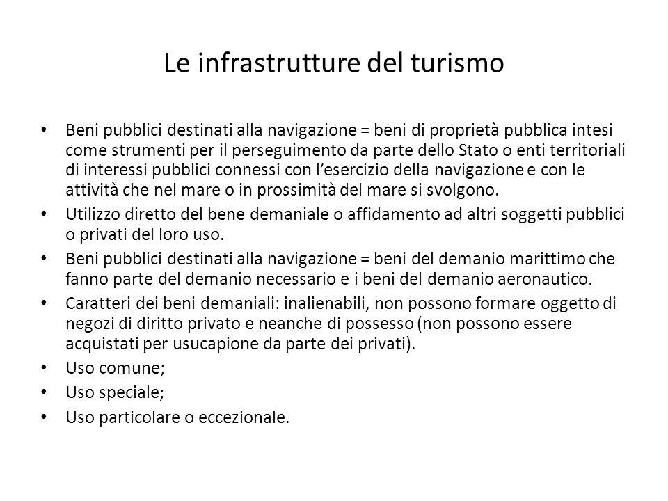 Le infrastrutture del turismo