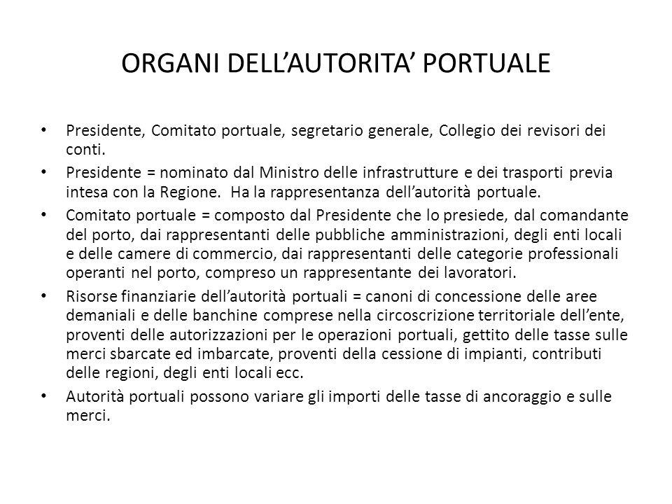ORGANI DELL'AUTORITA' PORTUALE