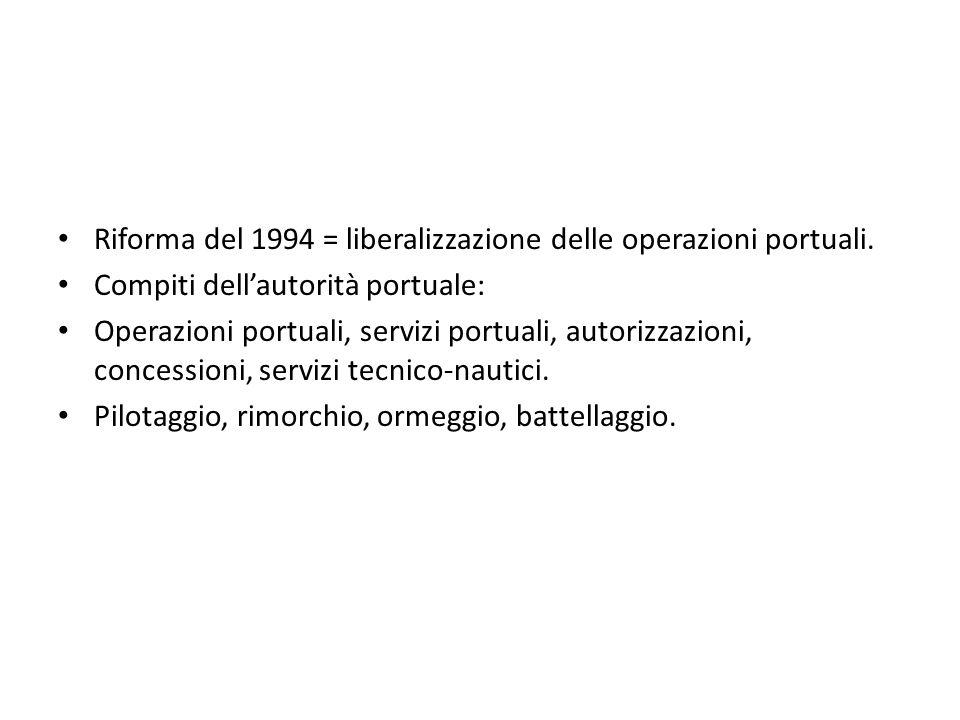 Riforma del 1994 = liberalizzazione delle operazioni portuali.