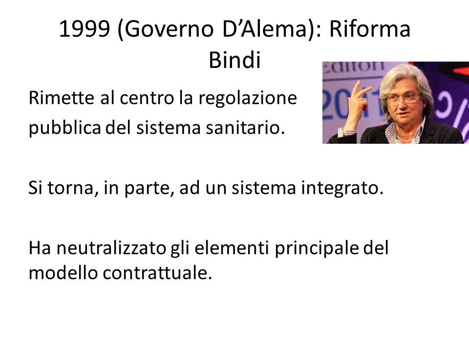 1999 (Governo D'Alema): Riforma Bindi