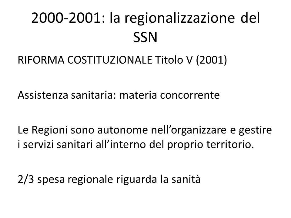2000-2001: la regionalizzazione del SSN