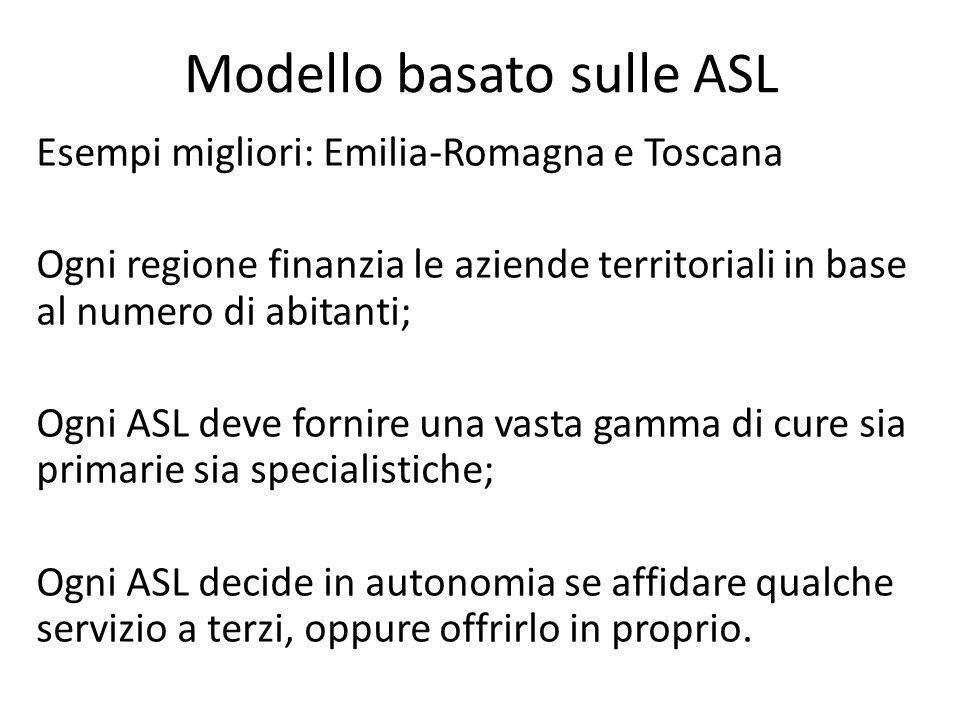 Modello basato sulle ASL