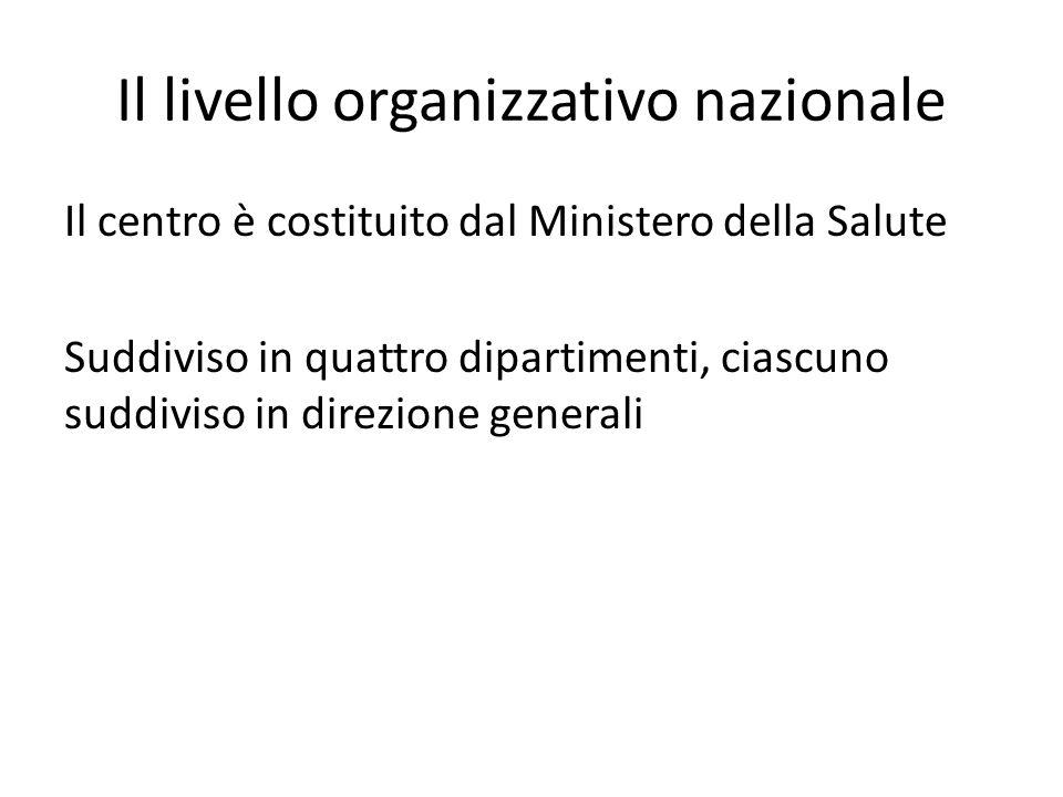 Il livello organizzativo nazionale