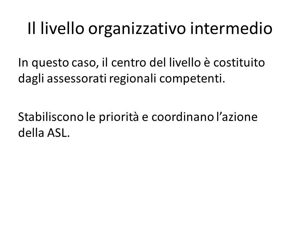 Il livello organizzativo intermedio