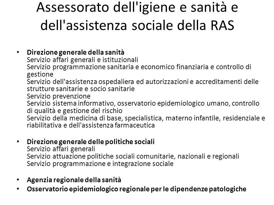 Assessorato dell igiene e sanità e dell assistenza sociale della RAS