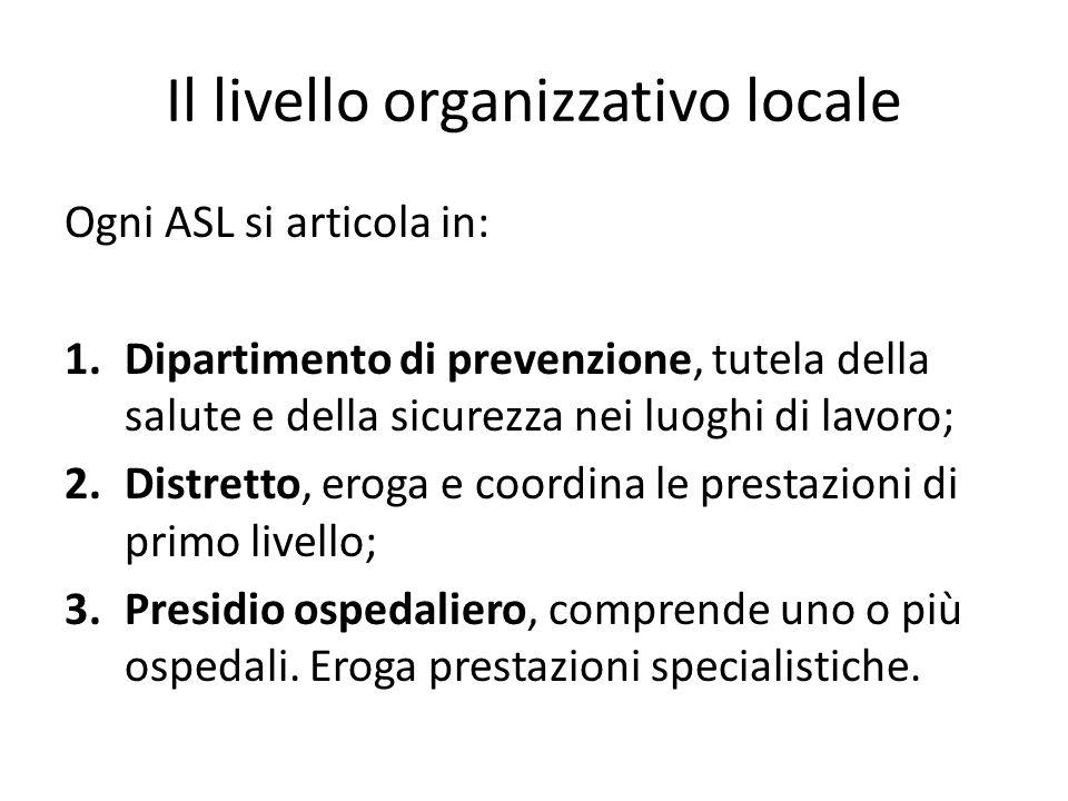 Il livello organizzativo locale